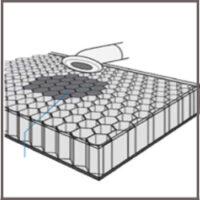 pronat-industries-Core-Reinforcement-Compounds-2